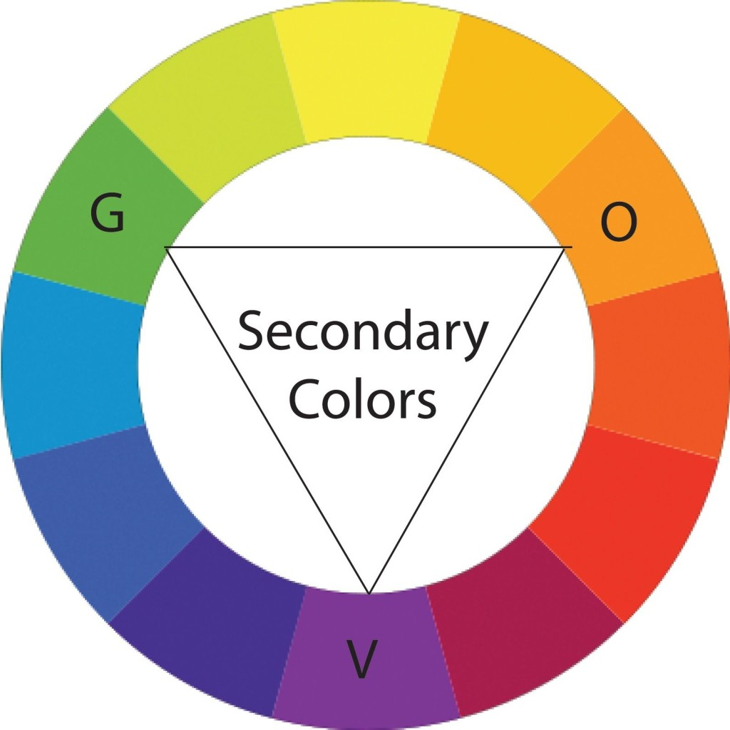Secondary-Colors-Wheel-1024x1024