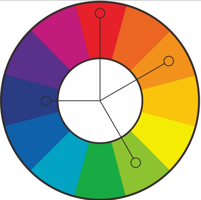 The-color-wheel-image